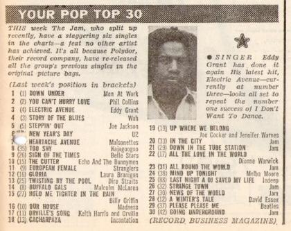 Top 30 Charts